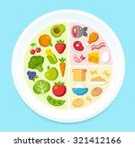healthy diet infographics ... | Shutterstock .eps vector #321412166