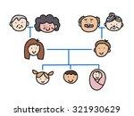 three generation family tree   Shutterstock .eps vector #321930629