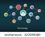 technology network concept... | Shutterstock .eps vector #322098380