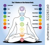 seven chakras and our health | Shutterstock .eps vector #322282160