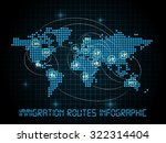 immigration routes infographic... | Shutterstock .eps vector #322314404