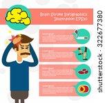 brain stroke infographics  ... | Shutterstock .eps vector #322677380