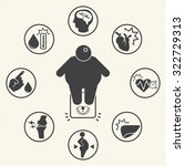 obesity related diseases icons | Shutterstock .eps vector #322729313