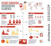 blood donor infographic set... | Shutterstock . vector #323101229