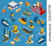 isometric factory flowchart... | Shutterstock . vector #323105759