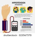 hypertension concept  ... | Shutterstock .eps vector #323567570