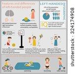left handed info graphic.... | Shutterstock .eps vector #324174908