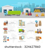 delivery of goods logistics and ... | Shutterstock .eps vector #324627860