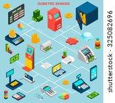 isometric banking flowchart... | Shutterstock . vector #325082696