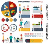 supermarket people infographics ... | Shutterstock . vector #325083980