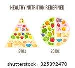 healthy diet infographics ... | Shutterstock .eps vector #325392470
