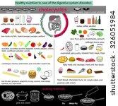 infographics proper nutrition... | Shutterstock .eps vector #326051984