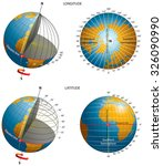 latitude longitude coordinates   Shutterstock .eps vector #326090990