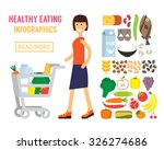 woman in supermarket with cart... | Shutterstock .eps vector #326274686