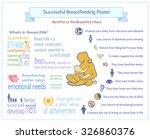 successful breastfeeding poster.... | Shutterstock .eps vector #326860376