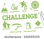 challenge. chart with keywords...   Shutterstock .eps vector #326935253