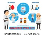 chat with doctor diabetic two... | Shutterstock .eps vector #327251078
