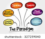 cultural web paradigm  strategy ... | Shutterstock .eps vector #327259040