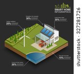 smart home  infographics  vector | Shutterstock .eps vector #327281726
