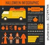 halloween infographic   sample... | Shutterstock .eps vector #327299744