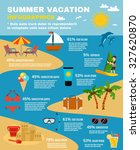 summer and sea infographic set... | Shutterstock . vector #327620870