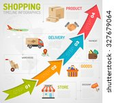 shopping infographic in flat... | Shutterstock .eps vector #327679064