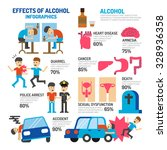 effects of alcohol infographics | Shutterstock .eps vector #328936358