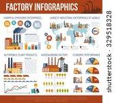 industrial infographics with... | Shutterstock .eps vector #329518328
