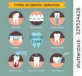 Types Of Dental Clinic Service...