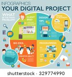 big infographics in flat style. ... | Shutterstock .eps vector #329774990
