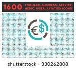currency diagram vector icon... | Shutterstock .eps vector #330262808