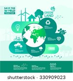 eco green planet | Shutterstock .eps vector #330909023