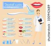 dental problem health care ... | Shutterstock .eps vector #330942689