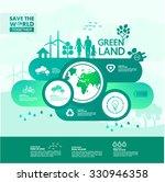 eco planet vector | Shutterstock .eps vector #330946358