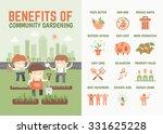 infographics cartoon character... | Shutterstock .eps vector #331625228