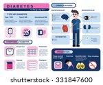 medical infographic of chronic... | Shutterstock .eps vector #331847600