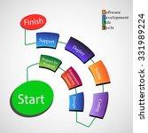 software development life cycle ... | Shutterstock .eps vector #331989224
