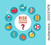 risk for getting cancer concept ... | Shutterstock .eps vector #333157478