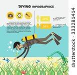 dive infographics   vector... | Shutterstock .eps vector #333281414
