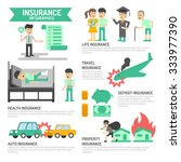 insurance infographics. | Shutterstock .eps vector #333977390
