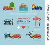 car insurance service flat... | Shutterstock .eps vector #334074620