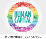 human capital circle stamp word ... | Shutterstock .eps vector #334727930