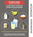 the recipe for a protein... | Shutterstock .eps vector #335343134