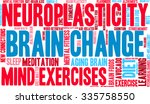 brain change word cloud on a...   Shutterstock .eps vector #335758550