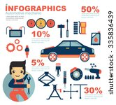 info graphic automotive... | Shutterstock .eps vector #335836439