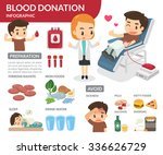 blood donation. a man donating...   Shutterstock .eps vector #336626729
