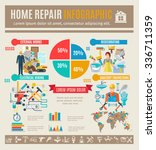 home repair infographics set... | Shutterstock .eps vector #336711359