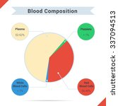 infographics of blood... | Shutterstock .eps vector #337094513