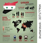 syrian refugees infographic.... | Shutterstock .eps vector #337177904