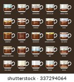infographic with coffee types.... | Shutterstock .eps vector #337294064